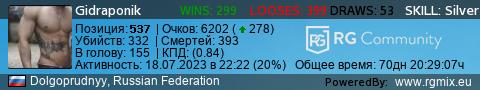 Статистика игрока STEAM_0:1:55364