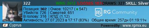 Статистика игрока STEAM_0:0:26813678