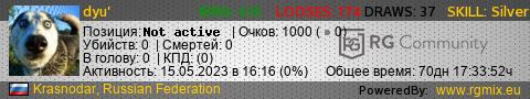 Статистика игрока STEAM_0:0:19000064
