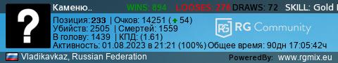 Статистика игрока STEAM_0:0:50819012