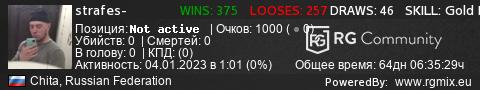 Статистика игрока STEAM_0:1:457185251