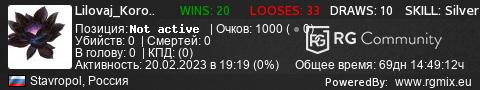 Статистика игрока STEAM_0:0:27614248