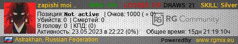 Статистика игрока STEAM_0:1:99389456