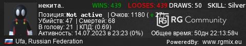 Статистика игрока STEAM_0:0:531778022