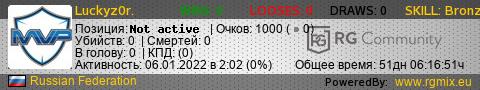 Статистика игрока STEAM_0:1:35140761