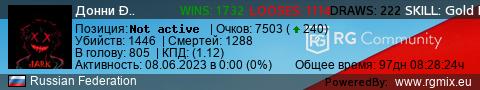 Статистика игрока STEAM_0:1:22629262