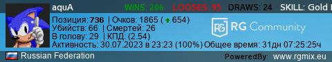 Статистика игрока STEAM_0:1:26228586