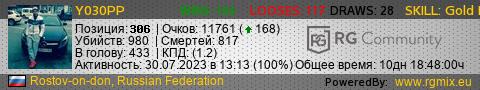 Статистика игрока STEAM_0:0:82992