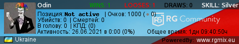 Статистика игрока STEAM_0:1:9818405
