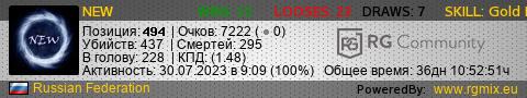 Статистика игрока STEAM_0:1:105952552