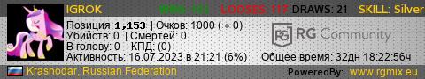Статистика игрока STEAM_0:1:157025209