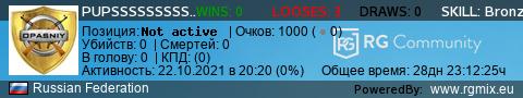Статистика игрока STEAM_0:0:46504627