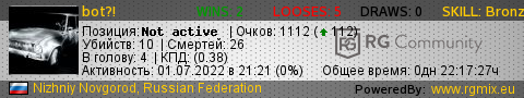 Статистика игрока STEAM_0:0:27600033