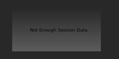 Статистика игрока STEAM_0:0:165102078